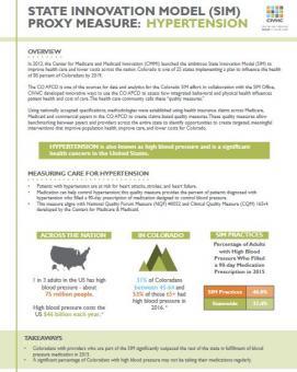 State Innovation Model (SIM) Proxy Measure: Hypertension